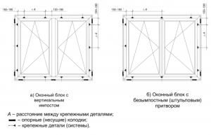 550px-Примеры_расположения_опорных_(несущих)_колодок_и_крепежных_деталей